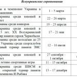 <!--:ru-->Известен календарь всеукраинских и международных соревнований по тяжелой атлетике на 2011 год<!--:--><!--:ua-->Відомий календар всеукраїнських і міжнародних змагань з важкої атлетики на 2011 рік<!--:-->