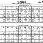 <!--:ru-->Квалификационные нормы Единой спортивной квалификации Украины по пауэрлифтингу<!--:--><!--:ua-->Кваліфікаційні норми Єдиної спортивної кваліфікації України з пауерліфтингу<!--:-->