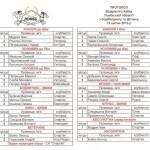 <!--:ru-->Кубок Львовской области по бодибилдингу 2013 IFBB. Результаты<!--:--><!--:ua-->Кубок Львівської області з бодибілдингу 2013 IFBB. Результати<!--:-->